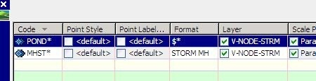 clip image00412 AutoCAD Civil 3D, importing points from an external database