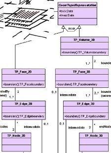 clip image00421 The data in the cadastre